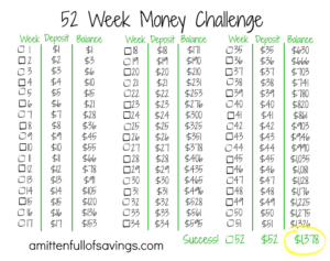 Save Up for Your Engagement Ring with the 52 Week Challenge