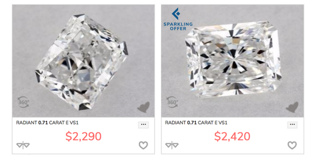 CanadaMark Radiant Diamond vs Conventional